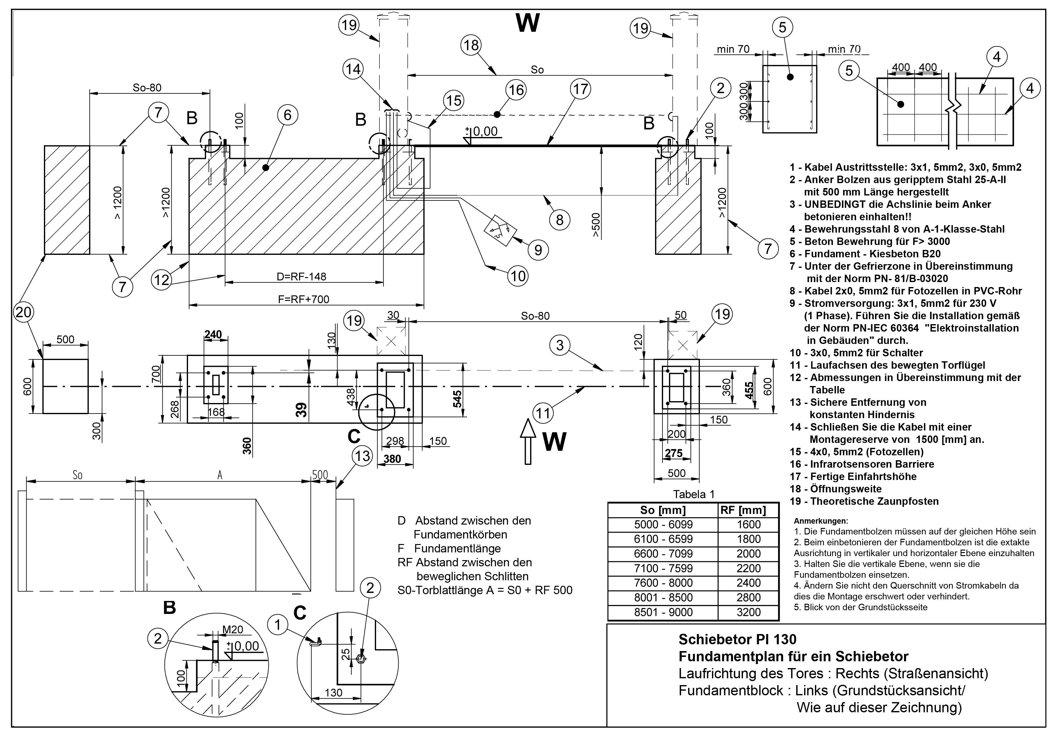Montageanleitung Lowe Der Zaunexperte